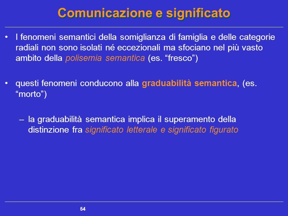 Comunicazione e significato 54 I fenomeni semantici della somiglianza di famiglia e delle categorie radiali non sono isolati né eccezionali ma sfociano nel più vasto ambito della polisemia semantica (es.