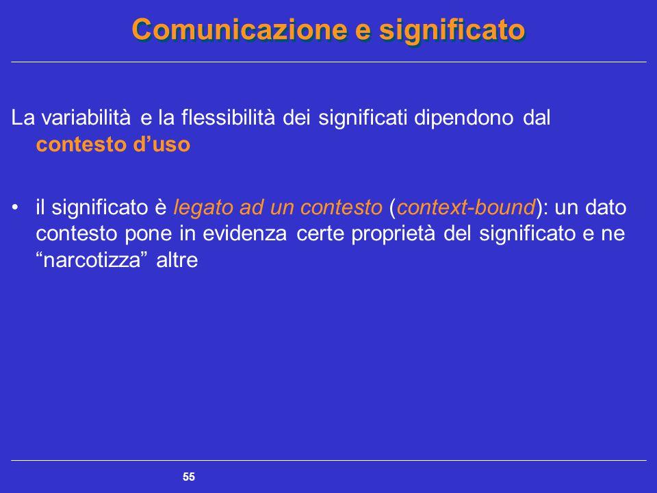 Comunicazione e significato 55 La variabilità e la flessibilità dei significati dipendono dal contesto d'uso il significato è legato ad un contesto (context-bound): un dato contesto pone in evidenza certe proprietà del significato e ne narcotizza altre