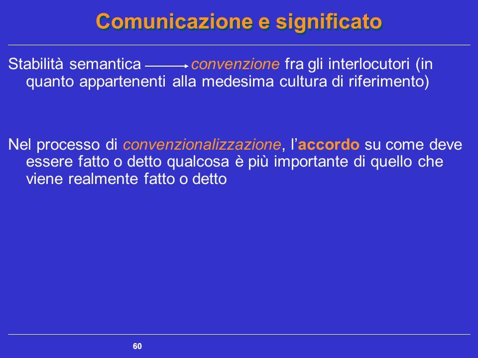 Comunicazione e significato 60 Stabilità semantica convenzione fra gli interlocutori (in quanto appartenenti alla medesima cultura di riferimento) Nel processo di convenzionalizzazione, l'accordo su come deve essere fatto o detto qualcosa è più importante di quello che viene realmente fatto o detto