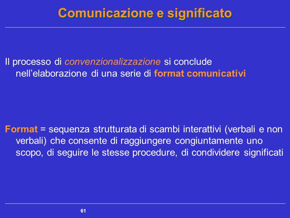 Comunicazione e significato 61 Il processo di convenzionalizzazione si conclude nell'elaborazione di una serie di format comunicativi Format = sequenza strutturata di scambi interattivi (verbali e non verbali) che consente di raggiungere congiuntamente uno scopo, di seguire le stesse procedure, di condividere significati