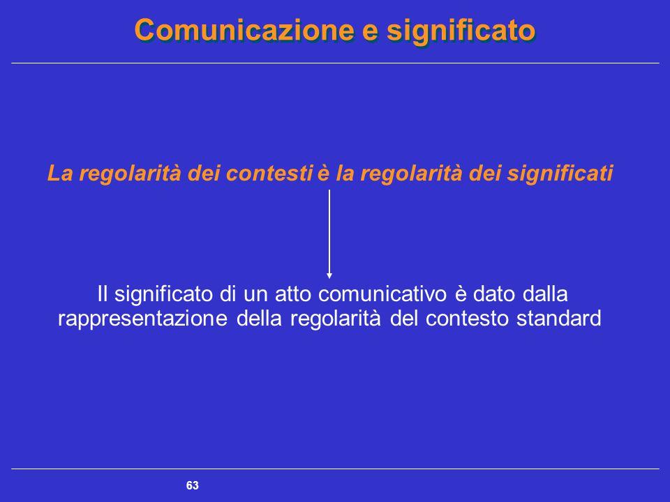 Comunicazione e significato 63 La regolarità dei contesti è la regolarità dei significati Il significato di un atto comunicativo è dato dalla rappresentazione della regolarità del contesto standard