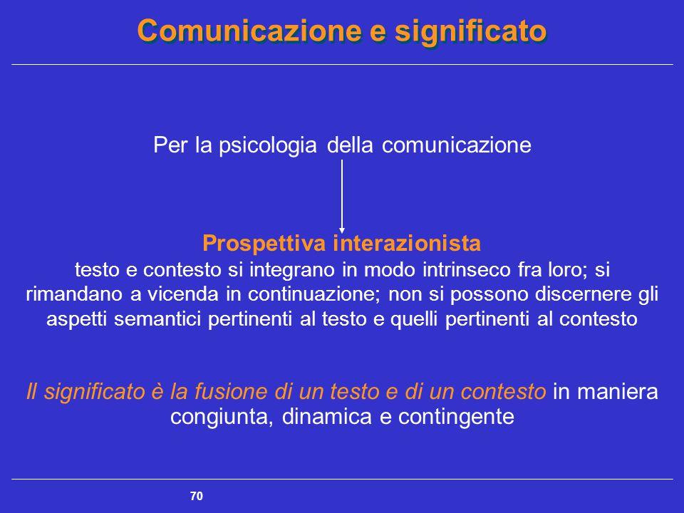 Comunicazione e significato 70 Per la psicologia della comunicazione Prospettiva interazionista testo e contesto si integrano in modo intrinseco fra loro; si rimandano a vicenda in continuazione; non si possono discernere gli aspetti semantici pertinenti al testo e quelli pertinenti al contesto Il significato è la fusione di un testo e di un contesto in maniera congiunta, dinamica e contingente
