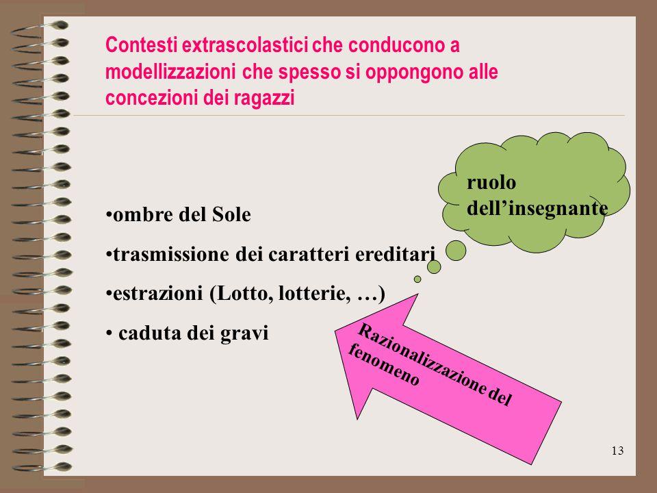 13 Contesti extrascolastici che conducono a modellizzazioni che spesso si oppongono alle concezioni dei ragazzi ombre del Sole trasmissione dei caratt