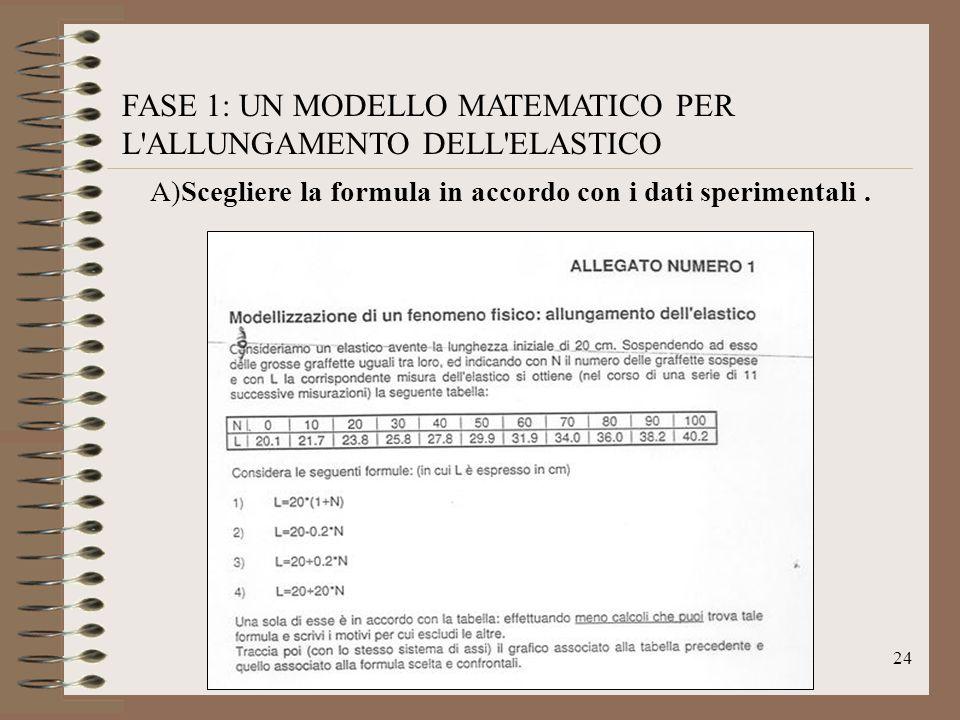 24 A)Scegliere la formula in accordo con i dati sperimentali. FASE 1: UN MODELLO MATEMATICO PER L'ALLUNGAMENTO DELL'ELASTICO