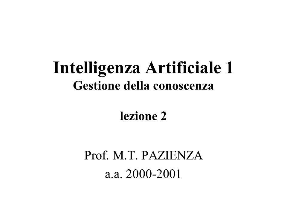 Intelligenza Artificiale 1 Gestione della conoscenza lezione 2 Prof. M.T. PAZIENZA a.a. 2000-2001