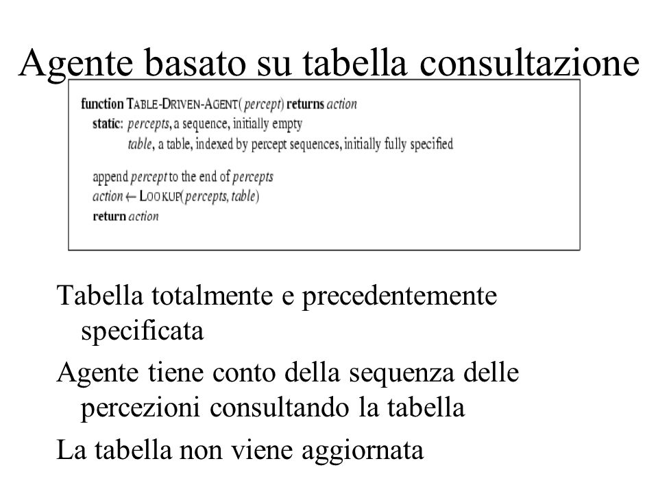 Agente basato su tabella consultazione Tabella totalmente e precedentemente specificata Agente tiene conto della sequenza delle percezioni consultando la tabella La tabella non viene aggiornata