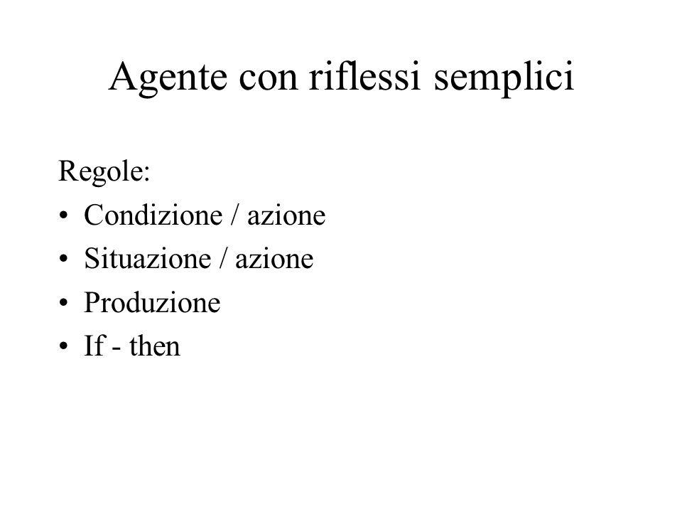 Agente con riflessi semplici Regole: Condizione / azione Situazione / azione Produzione If - then