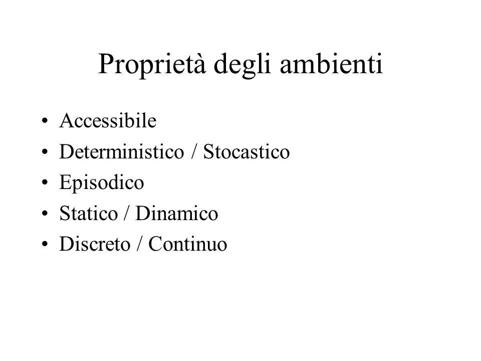Proprietà degli ambienti Accessibile Deterministico / Stocastico Episodico Statico / Dinamico Discreto / Continuo