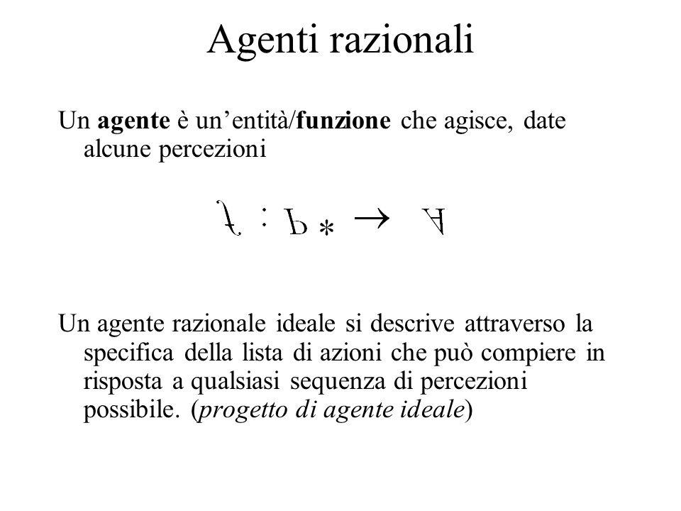 Agenti razionali Un agente è un'entità/funzione che agisce, date alcune percezioni Un agente razionale ideale si descrive attraverso la specifica della lista di azioni che può compiere in risposta a qualsiasi sequenza di percezioni possibile.