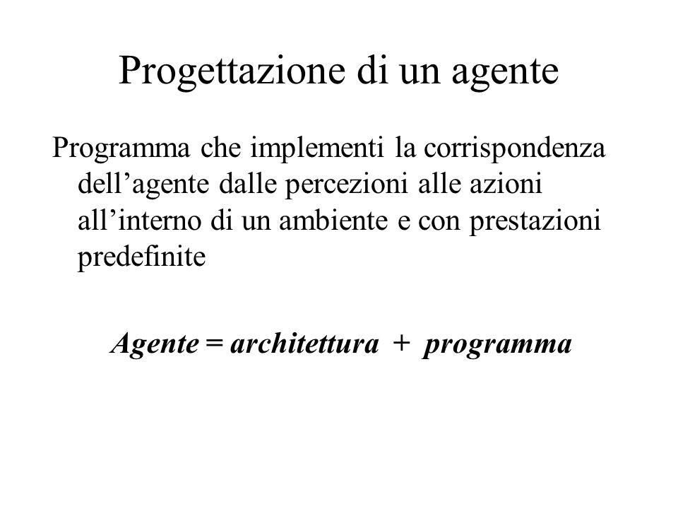 Programma che implementi la corrispondenza dell'agente dalle percezioni alle azioni all'interno di un ambiente e con prestazioni predefinite Agente = architettura + programma