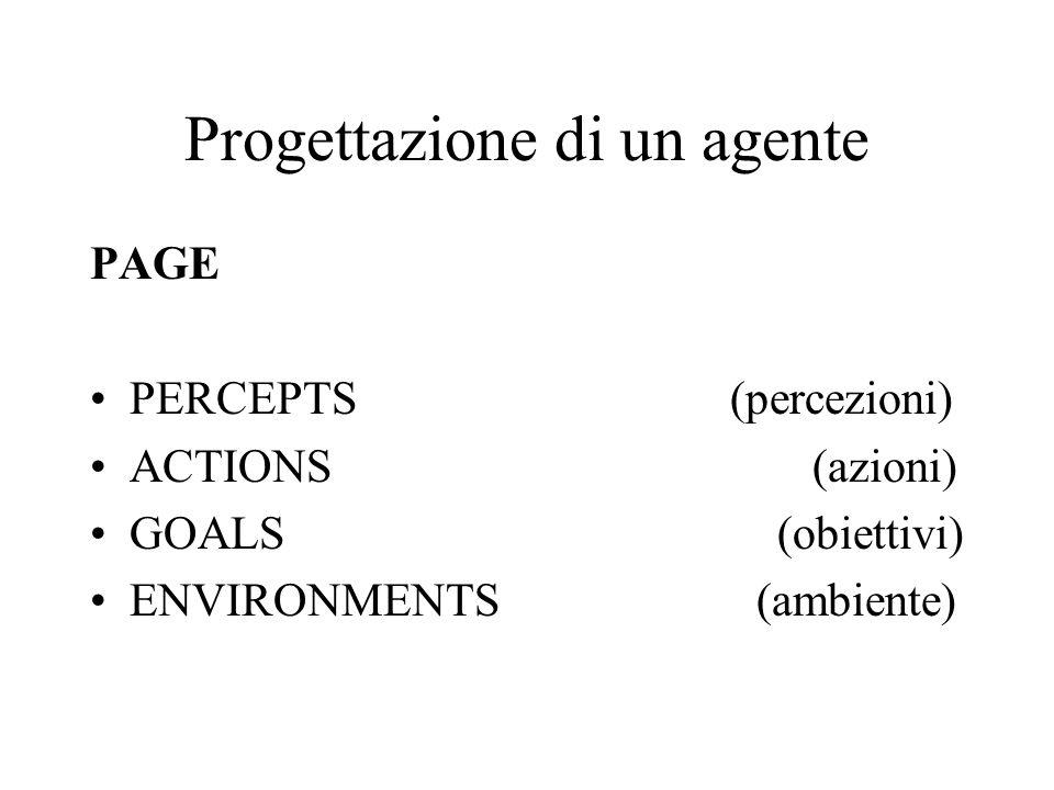 Progettazione di un agente PAGE PERCEPTS (percezioni) ACTIONS (azioni) GOALS (obiettivi) ENVIRONMENTS (ambiente)