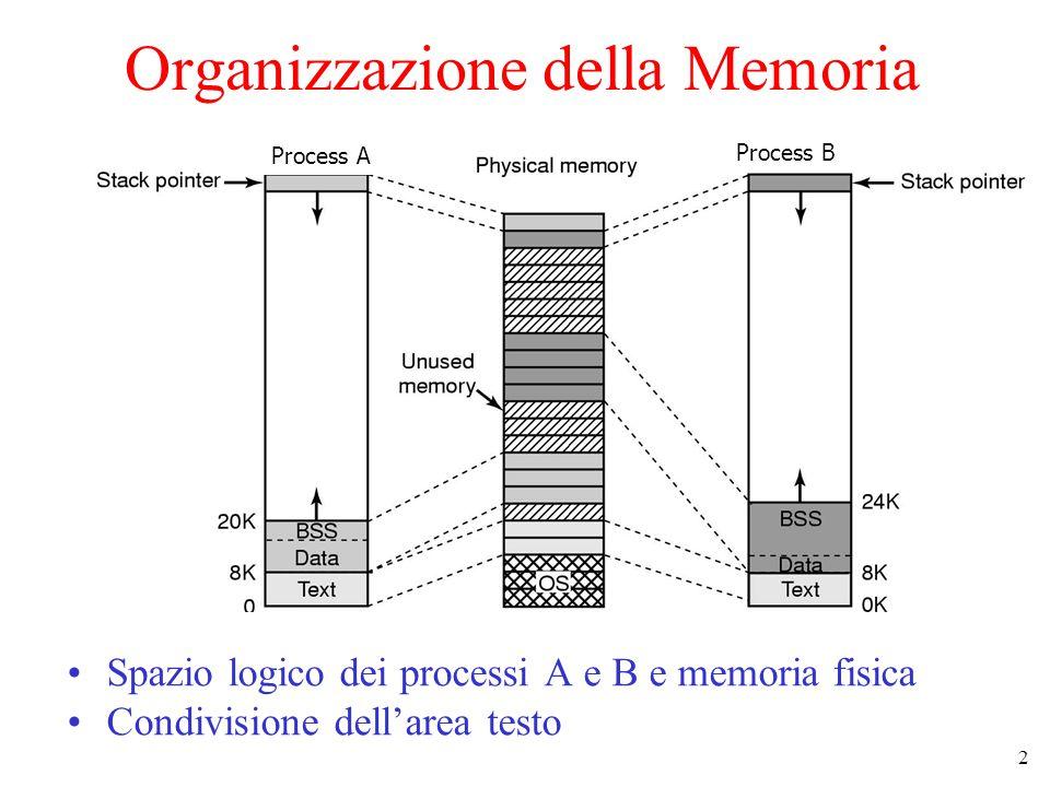 2 Organizzazione della Memoria Spazio logico dei processi A e B e memoria fisica Condivisione dell'area testo Process A Process B