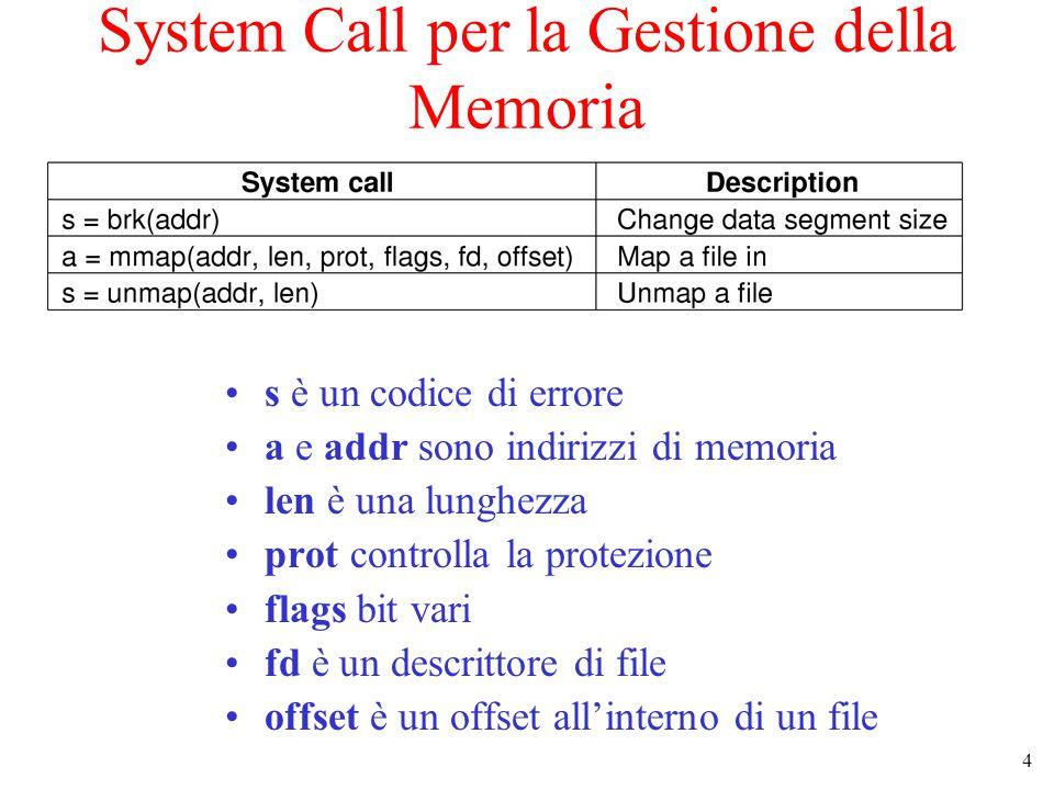 4 System Call per la Gestione della Memoria s è un codice di errore a e addr sono indirizzi di memoria len è una lunghezza prot controlla la protezione flags bit vari fd è un descrittore di file offset è un offset all'interno di un file