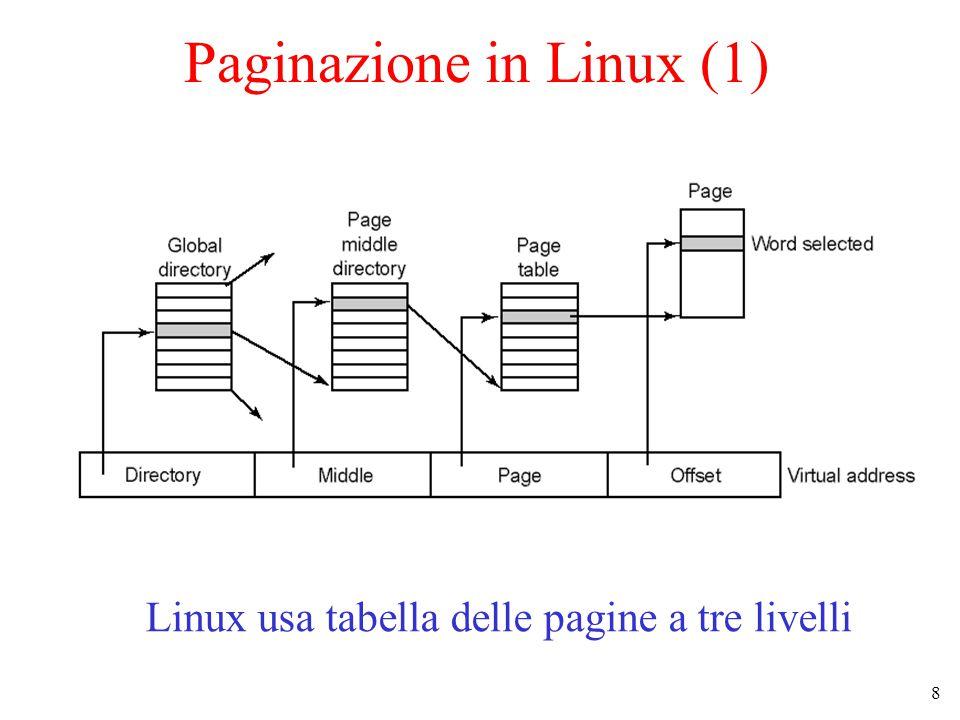 8 Paginazione in Linux (1) Linux usa tabella delle pagine a tre livelli