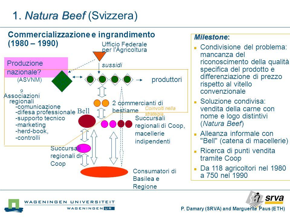 Succursali regionali di Coop, macellerie indipendenti Ufficio Federale per l Agricoltura produttori sussidi Consumatori di Basilea e Regione Produzione nazionale.