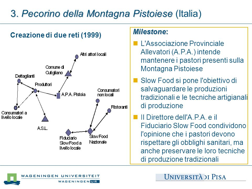 Creazione di due reti (1999) 3. Pecorino della Montagna Pistoiese 3. Pecorino della Montagna Pistoiese (Italia) Milestone: L'Associazione Provinciale