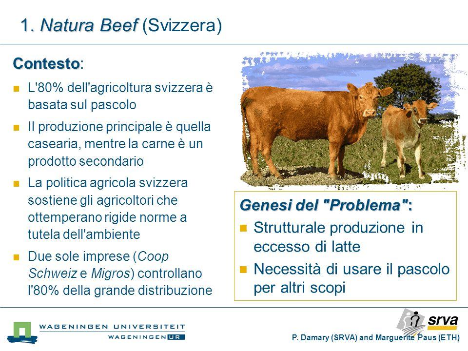 Genesi del Problema : Strutturale produzione in eccesso di latte Necessità di usare il pascolo per altri scopi Contesto Contesto: L 80% dell agricoltura svizzera è basata sul pascolo Il produzione principale è quella casearia, mentre la carne è un prodotto secondario La politica agricola svizzera sostiene gli agricoltori che ottemperano rigide norme a tutela dell ambiente Due sole imprese (Coop Schweiz e Migros) controllano l 80% della grande distribuzione 1.