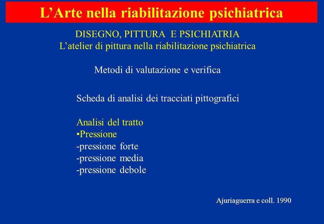 Scheda di analisi dei tracciati pittografici Analisi del tratto Pressione -pressione forte -pressione media -pressione debole L'Arte nella riabilitazi
