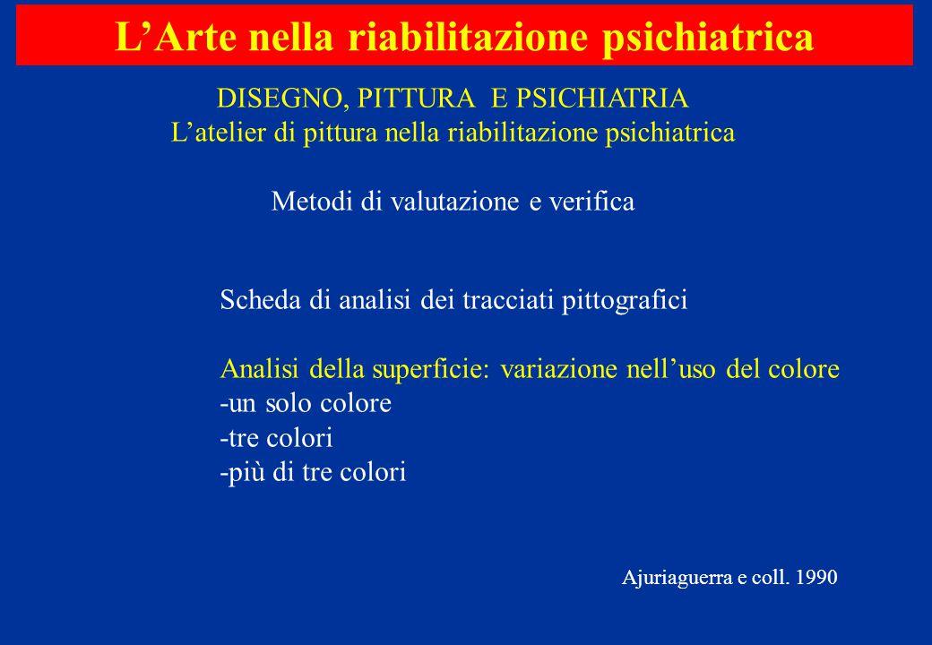 Scheda di analisi dei tracciati pittografici Analisi della superficie: variazione nell'uso del colore -un solo colore -tre colori -più di tre colori L