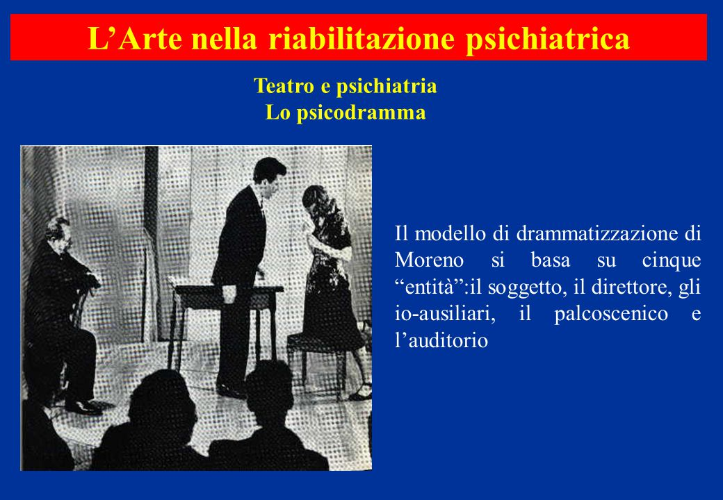 """Teatro e psichiatria Lo psicodramma L'Arte nella riabilitazione psichiatrica Il modello di drammatizzazione di Moreno si basa su cinque """"entità"""":il so"""