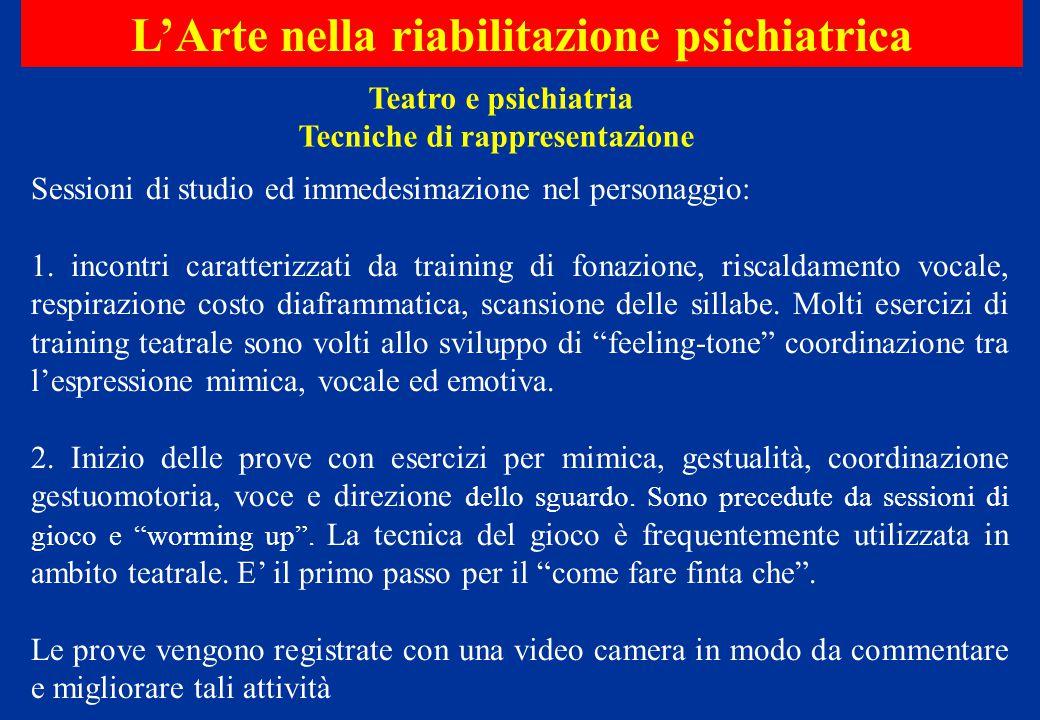 Sessioni di studio ed immedesimazione nel personaggio: 1. incontri caratterizzati da training di fonazione, riscaldamento vocale, respirazione costo d