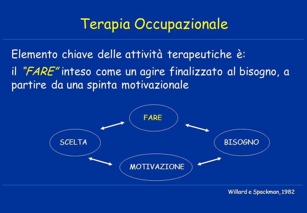 """Elemento chiave delle attività terapeutiche è: il """"FARE"""" inteso come un agire finalizzato al bisogno, a partire da una spinta motivazionale Willard e"""
