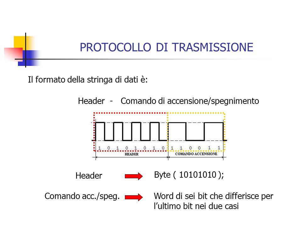PROTOCOLLO DI TRASMISSIONE Il formato della stringa di dati è: Header -Comando di accensione/spegnimento Header Byte ( 10101010 ); Comando acc./speg.Word di sei bit che differisce per l'ultimo bit nei due casi