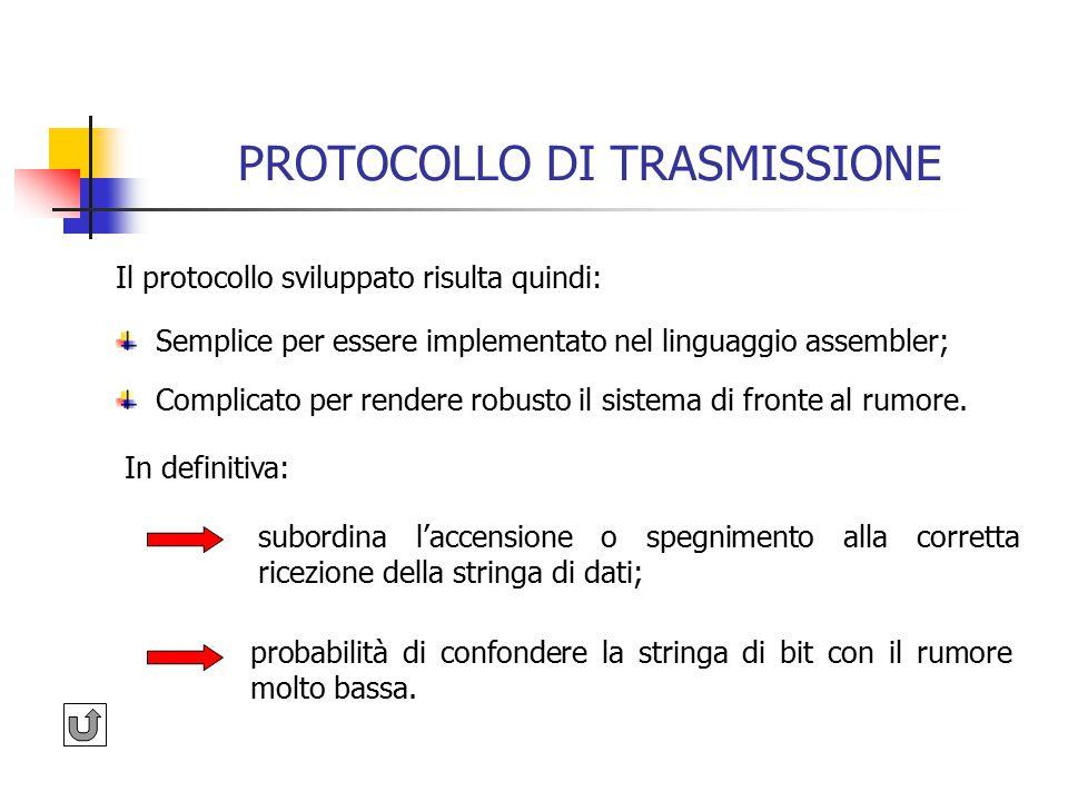 PROTOCOLLO DI TRASMISSIONE Il protocollo sviluppato risulta quindi: probabilità di confondere la stringa di bit con il rumore molto bassa.