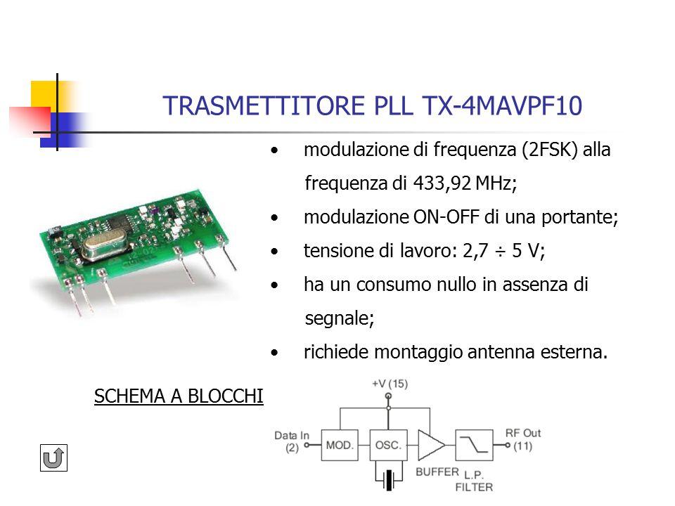 TRASMETTITORE PLL TX-4MAVPF10 modulazione di frequenza (2FSK) alla frequenza di 433,92 MHz; modulazione ON-OFF di una portante; tensione di lavoro: 2,7 ÷ 5 V; ha un consumo nullo in assenza di segnale; richiede montaggio antenna esterna.