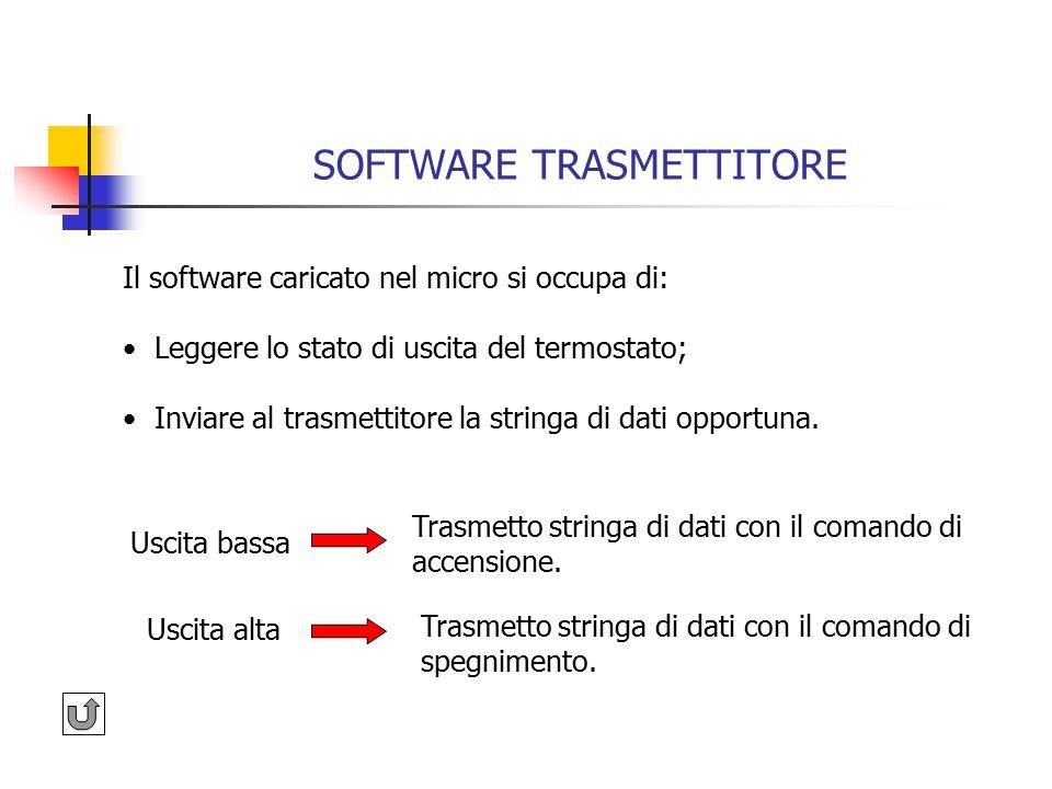 SOFTWARE TRASMETTITORE Il software caricato nel micro si occupa di: Leggere lo stato di uscita del termostato; Inviare al trasmettitore la stringa di dati opportuna.
