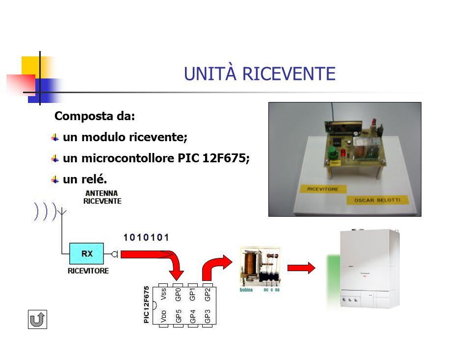 UNITÀ RICEVENTE Composta da: un modulo ricevente; un microcontollore PIC 12F675; un relé.