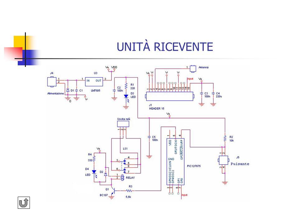 UNITÀ RICEVENTE