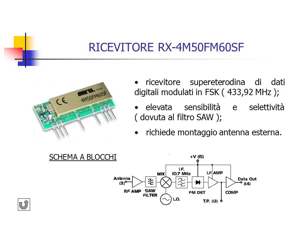 RICEVITORE RX-4M50FM60SF ricevitore supereterodina di dati digitali modulati in FSK ( 433,92 MHz ); elevata sensibilità e selettività ( dovuta al filtro SAW ); richiede montaggio antenna esterna.