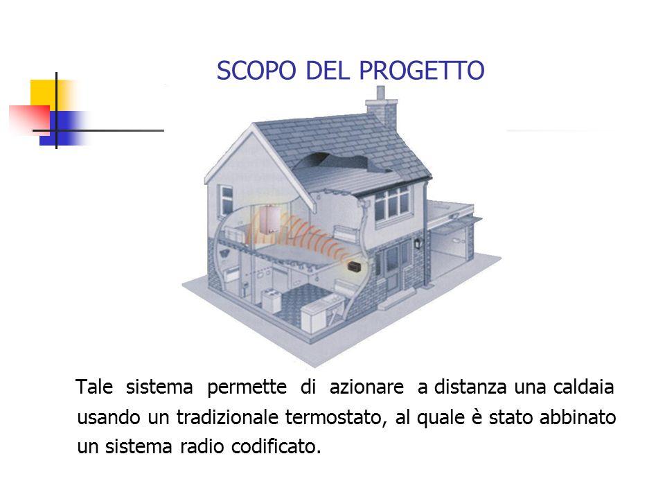 Tale sistema permette di azionare a distanza una caldaia usando un tradizionale termostato, al quale è stato abbinato un sistema radio codificato.