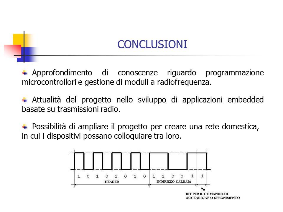 CONCLUSIONI Attualità del progetto nello sviluppo di applicazioni embedded basate su trasmissioni radio.