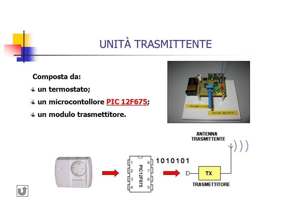 UNITÀ TRASMITTENTE Composta da: un termostato; un microcontollore PIC 12F675;PIC 12F675 un modulo trasmettitore.