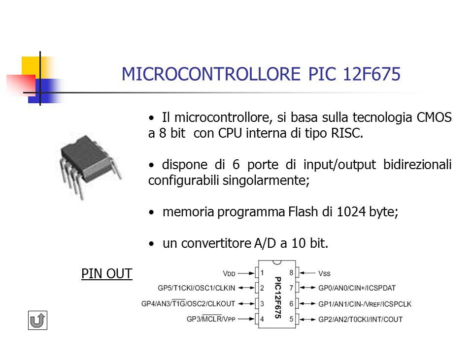 MICROCONTROLLORE PIC 12F675 PIN OUT Il microcontrollore, si basa sulla tecnologia CMOS a 8 bit con CPU interna di tipo RISC.