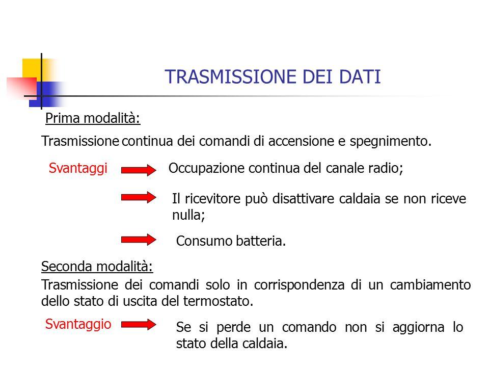 TRASMISSIONE DEI DATI Trasmissione continua dei comandi di accensione e spegnimento.