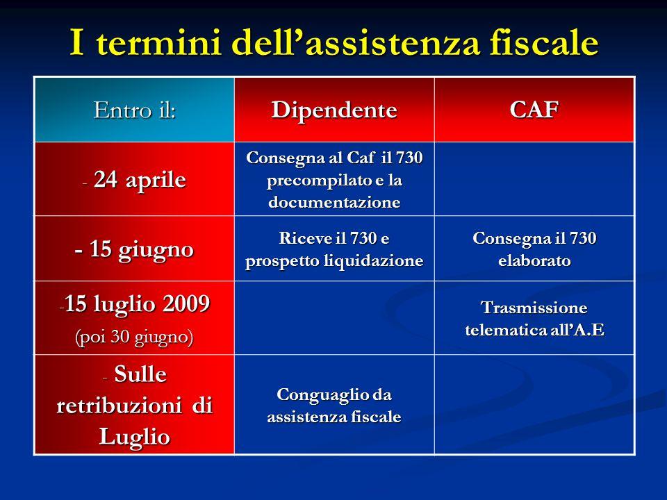 I termini dell'assistenza fiscale Entro il: DipendenteCAF - 24 aprile Consegna al Caf il 730 precompilato e la documentazione - 15 giugno Riceve il 73
