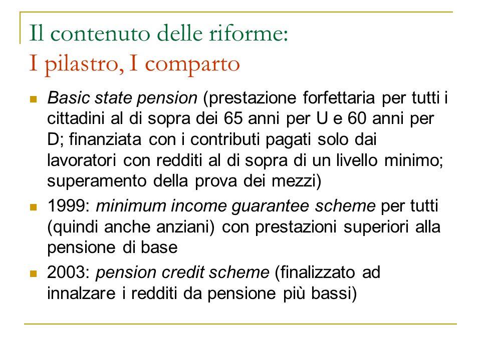 Il contenuto delle riforme: I pilastro, I comparto Basic state pension (prestazione forfettaria per tutti i cittadini al di sopra dei 65 anni per U e 60 anni per D; finanziata con i contributi pagati solo dai lavoratori con redditi al di sopra di un livello minimo; superamento della prova dei mezzi) 1999: minimum income guarantee scheme per tutti (quindi anche anziani) con prestazioni superiori alla pensione di base 2003: pension credit scheme (finalizzato ad innalzare i redditi da pensione più bassi)