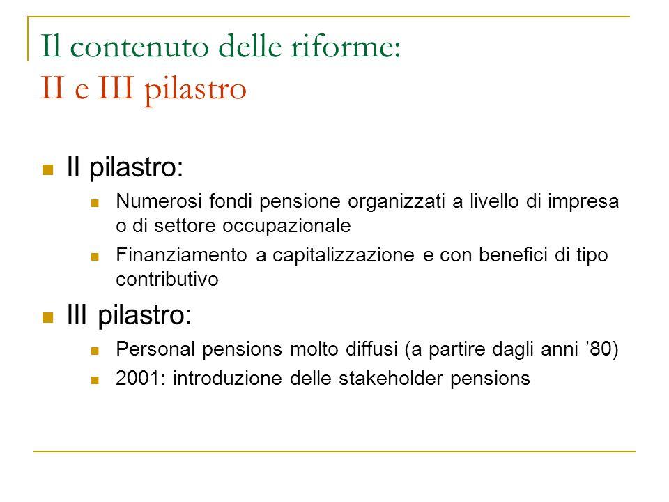 Il contenuto delle riforme: II e III pilastro II pilastro: Numerosi fondi pensione organizzati a livello di impresa o di settore occupazionale Finanziamento a capitalizzazione e con benefici di tipo contributivo III pilastro: Personal pensions molto diffusi (a partire dagli anni '80) 2001: introduzione delle stakeholder pensions