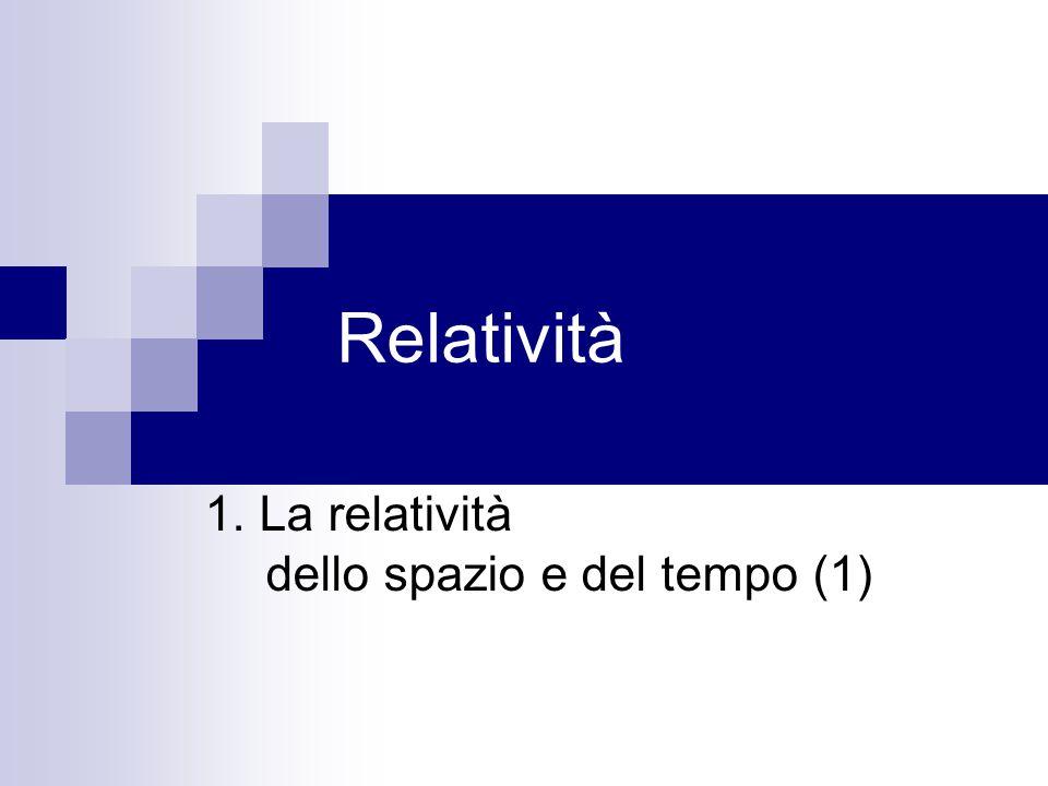 1.0 Introduzione La relatività studia come vengono modificate le grandezze e le leggi fisiche per osservatori in movimento l'uno rispetto all'altro.