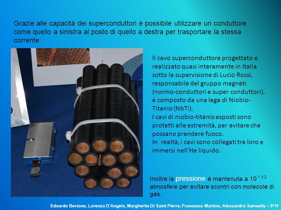 Il cavo superconduttore progettato e realizzato quasi interamente in Italia sotto la supervisione di Lucio Rossi, responsabile del gruppo magneti (nor