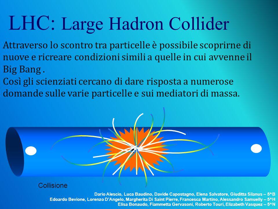 Collisione Attraverso lo scontro tra particelle è possibile scoprirne di nuove e ricreare condizioni simili a quelle in cui avvenne il Big Bang. Così
