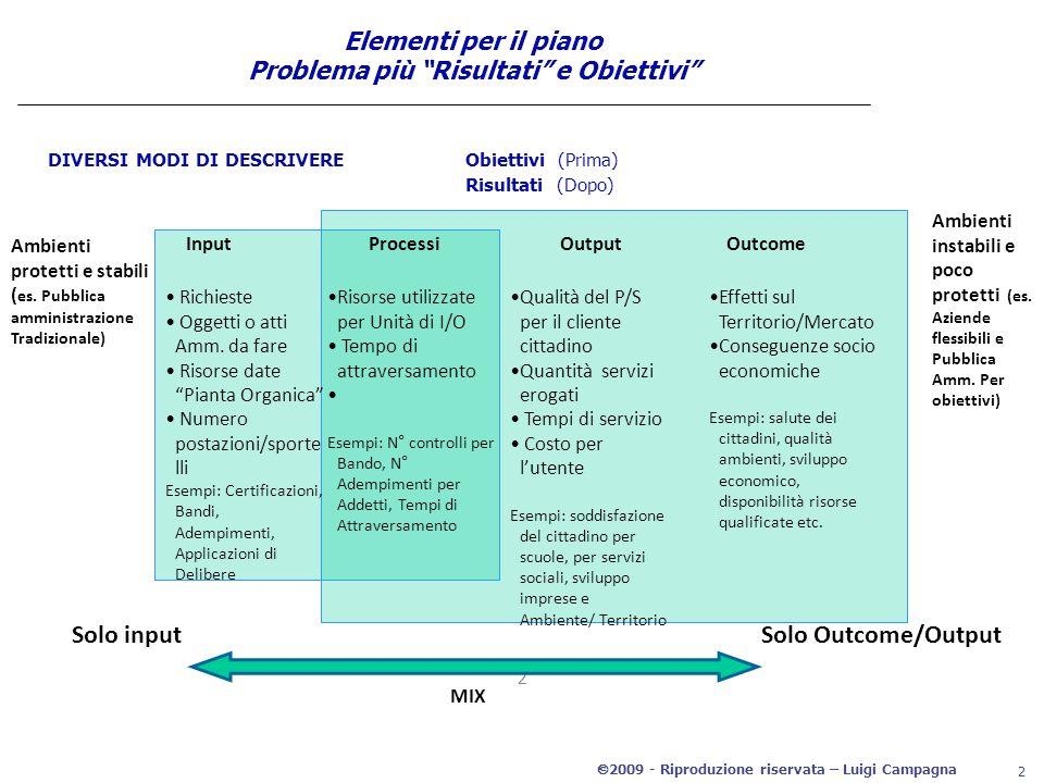  2009 - Riproduzione riservata – Luigi Campagna 2 2 Elementi per il piano Problema più Risultati e Obiettivi DIVERSI MODI DI DESCRIVERE Obiettivi (Prima) Risultati (Dopo) Ambienti protetti e stabili ( es.