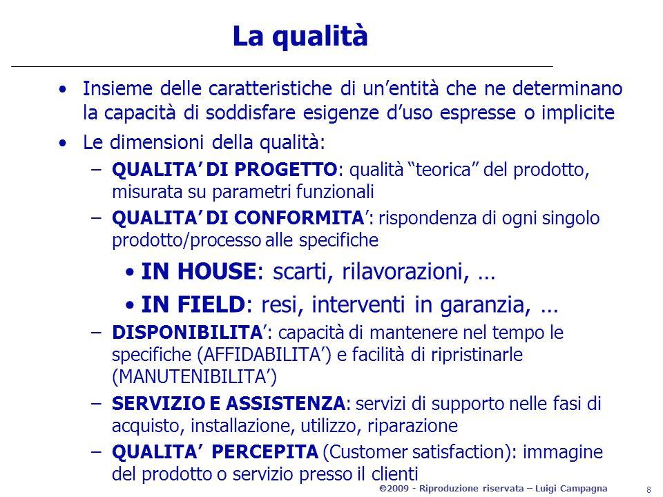  2009 - Riproduzione riservata – Luigi Campagna 8 La qualità Insieme delle caratteristiche di un'entità che ne determinano la capacità di soddisfare esigenze d'uso espresse o implicite Le dimensioni della qualità: –QUALITA' DI PROGETTO: qualità teorica del prodotto, misurata su parametri funzionali –QUALITA' DI CONFORMITA': rispondenza di ogni singolo prodotto/processo alle specifiche IN HOUSE: scarti, rilavorazioni, … IN FIELD: resi, interventi in garanzia, … –DISPONIBILITA': capacità di mantenere nel tempo le specifiche (AFFIDABILITA') e facilità di ripristinarle (MANUTENIBILITA') –SERVIZIO E ASSISTENZA: servizi di supporto nelle fasi di acquisto, installazione, utilizzo, riparazione –QUALITA' PERCEPITA (Customer satisfaction): immagine del prodotto o servizio presso il clienti