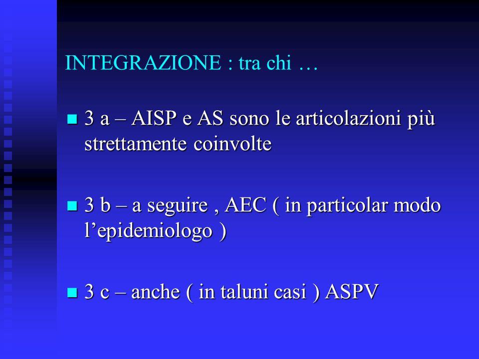 INTEGRAZIONE : tra chi … 3 a – AISP e AS sono le articolazioni più strettamente coinvolte 3 a – AISP e AS sono le articolazioni più strettamente coinvolte 3 b – a seguire, AEC ( in particolar modo l'epidemiologo ) 3 b – a seguire, AEC ( in particolar modo l'epidemiologo ) 3 c – anche ( in taluni casi ) ASPV 3 c – anche ( in taluni casi ) ASPV