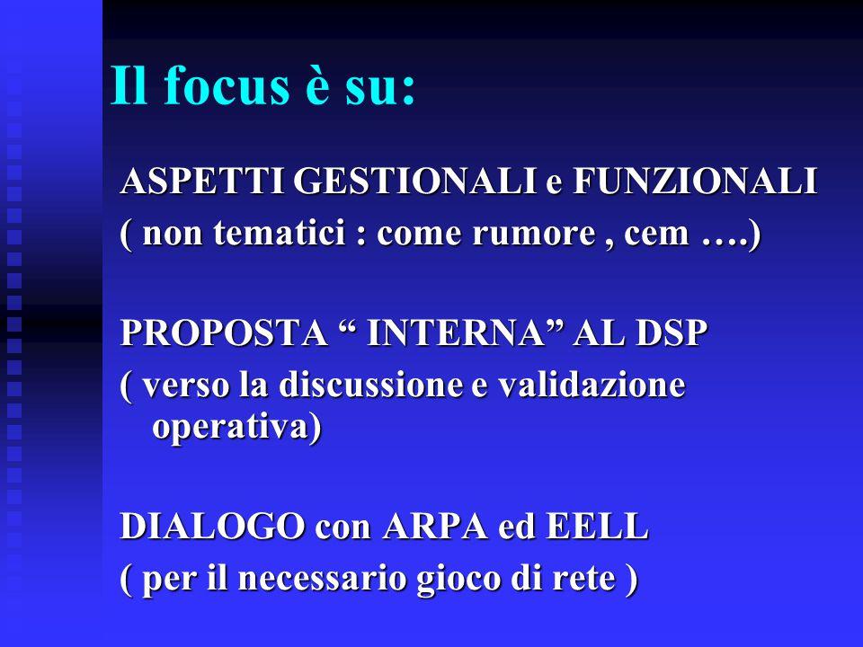 Il focus è su: ASPETTI GESTIONALI e FUNZIONALI ( non tematici : come rumore, cem ….) PROPOSTA INTERNA AL DSP ( verso la discussione e validazione operativa) DIALOGO con ARPA ed EELL ( per il necessario gioco di rete )