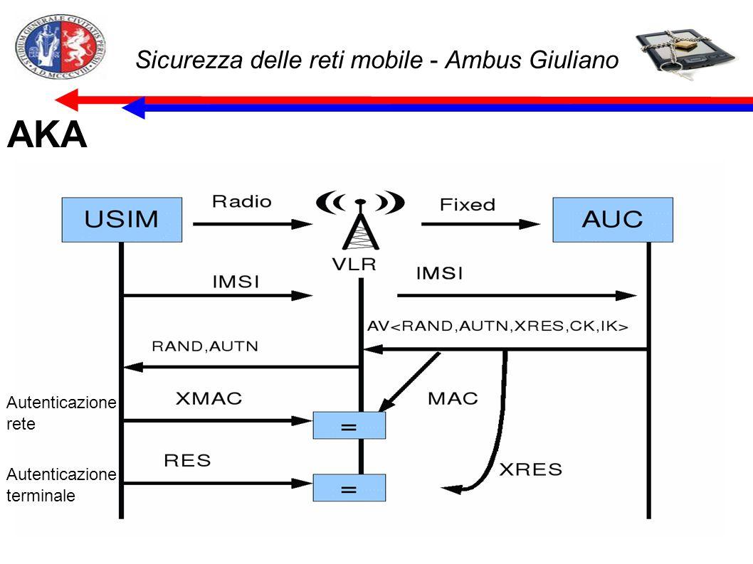 Sicurezza delle reti mobile - Ambus Giuliano AKA Autenticazione rete Autenticazione terminale
