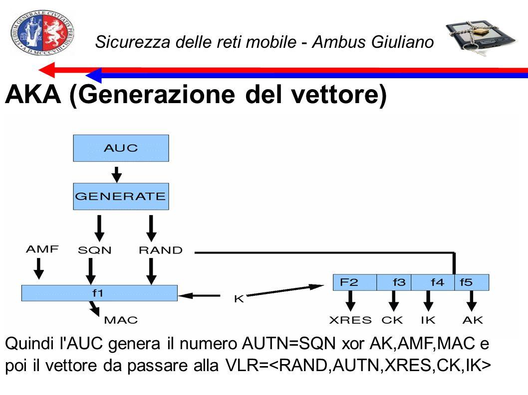 Sicurezza delle reti mobile - Ambus Giuliano AKA (Generazione del vettore) L AUC quando riceve una richiesta di autenticazione genera prima un RAND e poi un vettore di autenticazione AV Quindi l AUC genera il numero AUTN=SQN xor AK,AMF,MAC e poi il vettore da passare alla VLR=
